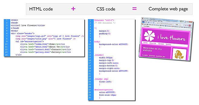 html and css coding
