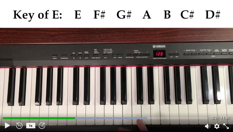 LEARN TO PLAY PIANO How Long Does It Take To Learn Piano?